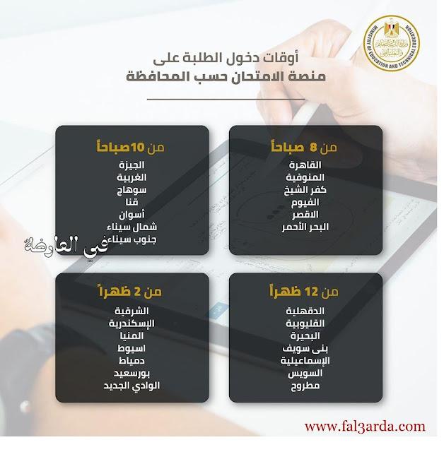 موعد بدء الامتحانات الالكترونية 2020