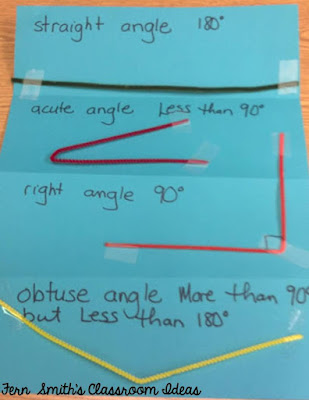 An Anchor Chart for Introducing Angles from Fern Smith's Classroom Ideas!