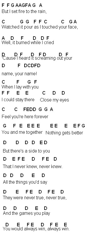 piano letter notes for when i look at you flute sheet set to the 19952