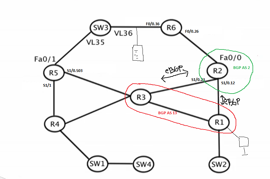 Welcome To Ip Blog Of Dream Configuring Intermediate Pfr Feature
