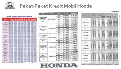 dealer honda magelang kredit
