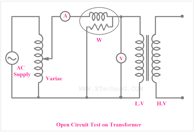 Open Circuit(O.C) test on Transformer