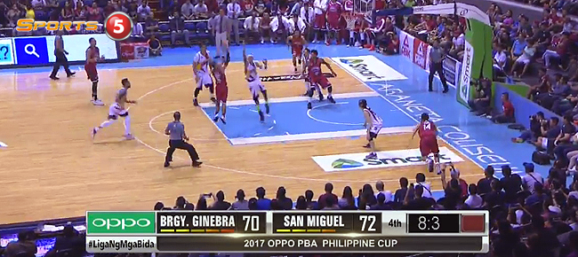 HIGHLIGHTS: San Miguel vs. Ginebra (VIDEO) January 8