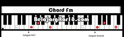 Kunci Chord Dasar Piano/Keyboard  Fm