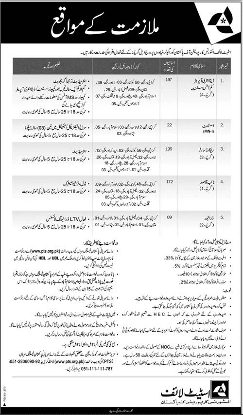 Jobs In State Life Insurance Corporation Of Pakistan Through PTS