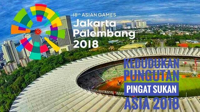 Kedudukan Pungutan Pingat Sukan Asia 2018