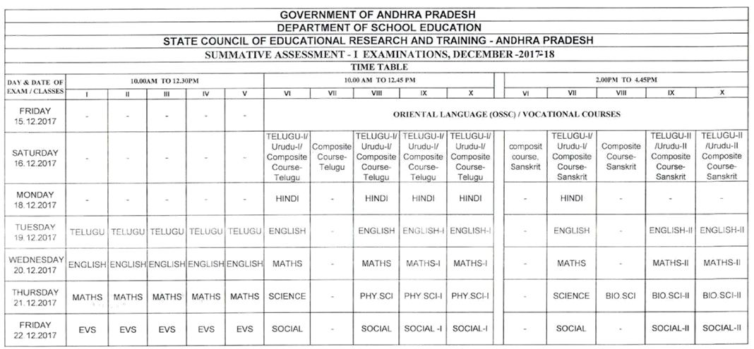 AP SA-1/SA1/Summative1/Summative Assessment1/S.A1/S.A-I/S.A-1 Examinations Revised/Modified/New Time Table 2017-18 Rc 3 PS/UPS/HS(Primary UP High Schools)