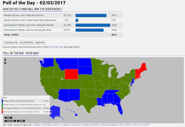 GameFAQs poll of the day Super Bowl 51 LI New England Patriots Atlanta Falcons