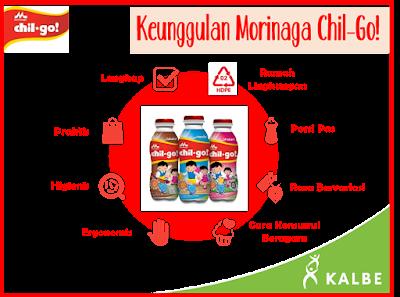 Morinaga Chil-Go