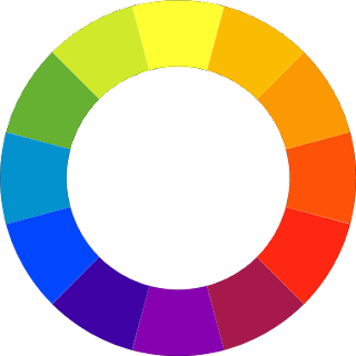 organize thread by gradient color scheme
