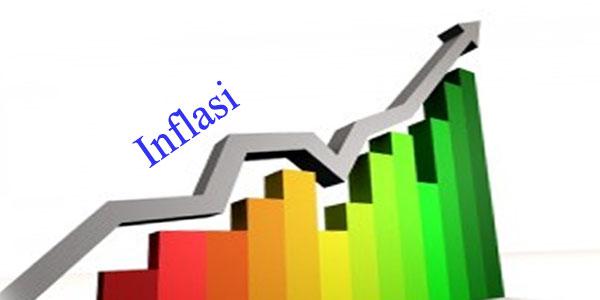 Image result for Pengertian, Penyebab, Jenis, dan Dampak Inflasi