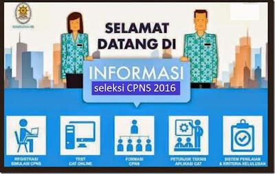 Lowongan Pendaftaran CPNS
