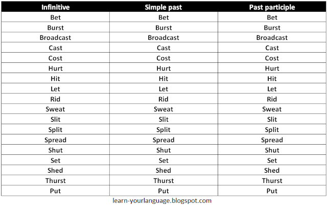 Irregular verbs with no change list
