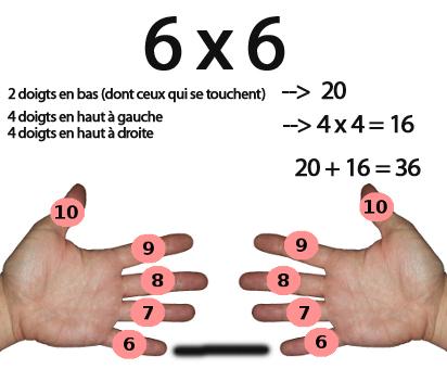 بالصور حفظ جداول الضرب ل 6،7،8 و9 بتقنية الأصابع