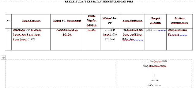 contoh rekapitulasi kegiatan PKB, KKG, MKKS, Diklat, Bimtek, Workshop, Seminar