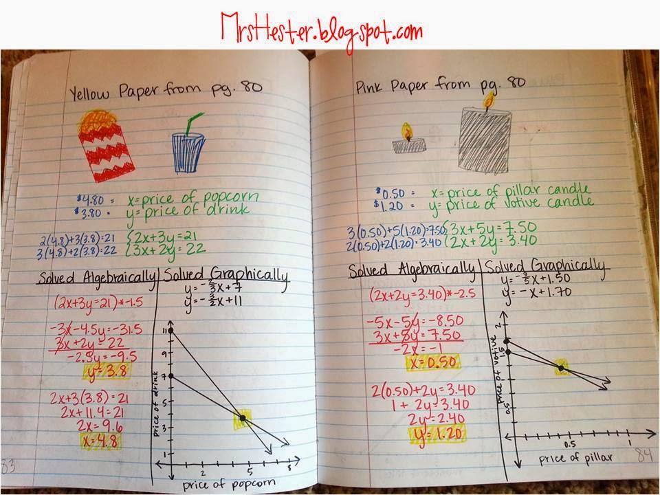 maths applications unit 3 notes