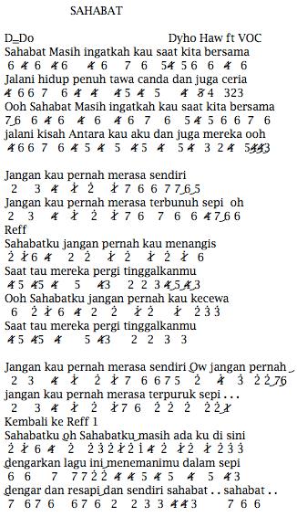 Not Angka Pianika Lagu Dhyo Haw ft VOC - Sahabat