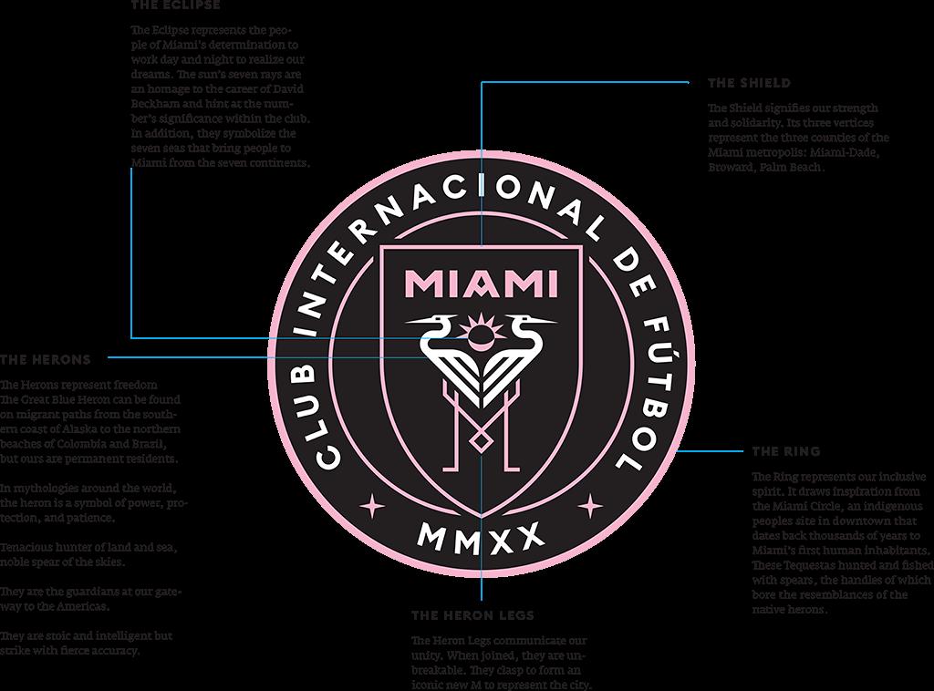 Inter Miami Cf David Beckham Reveals Name Logo Of His New Mls Team Footy Headlines