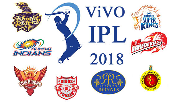 IPL 2018 Teams; IPL 2018 Schedule, Time table, Match list, Teams, Fixtures, Start & End Date Announced