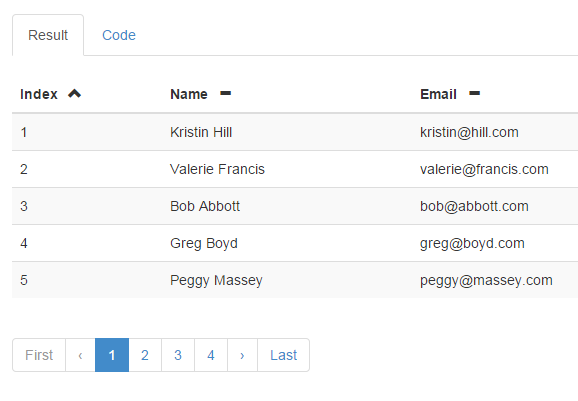 5 Best Angularjs Grid & Table Plugin Examples with Demos - ASP NET