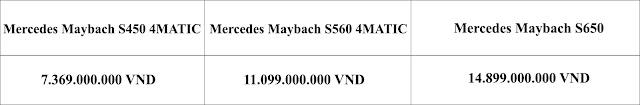 Bảng so sanh giá xe Mercedes Maybach S650 2019 tại Mercedes Trường Chinh