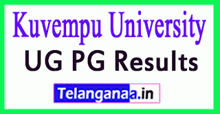 Kuvempu University Results 2019
