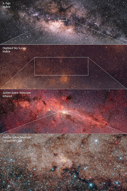 Zoom into the Galactic Center