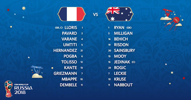Starting line-up/formation: France vs Australia (Live stream)