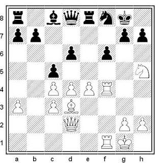 Posición de la partida de ajedrez Haik - Skembris (Vrnjacka Banja, 1981)
