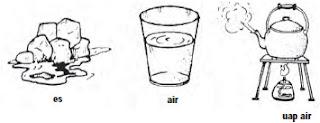 3 Wujud Air
