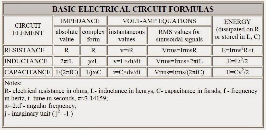 Basic Electrical Circuit Formulas Electrical Engineering