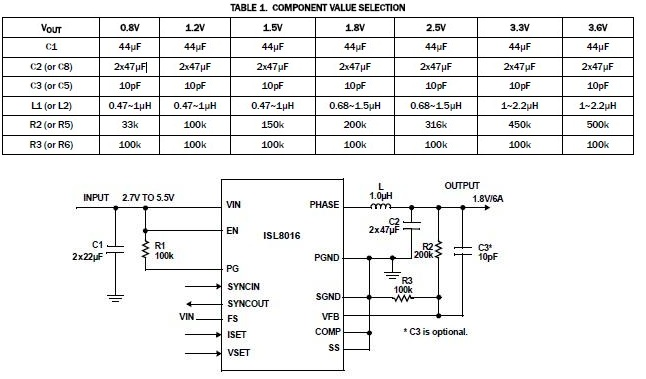 High Current DC Power Converter with ISL8016