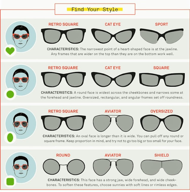 623a439fa2 Thanks for Reading How to select the sunglasses according to face shape