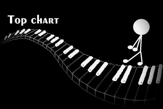 top chart hits tangga lagu music musik