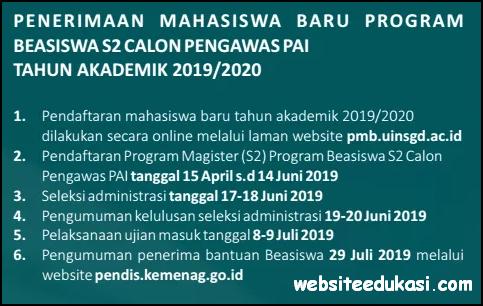 Program Beasiswa S2 Calon Pengawas PAI Tahun 2019/2020
