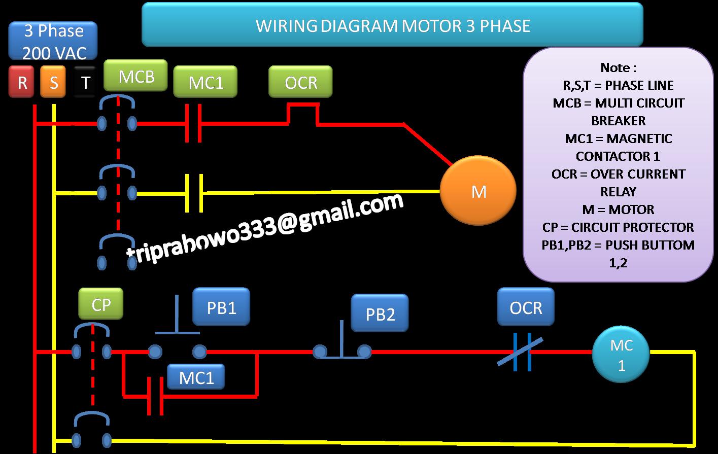 Wiring  Rangkaian Diagram Motor 3 Phase