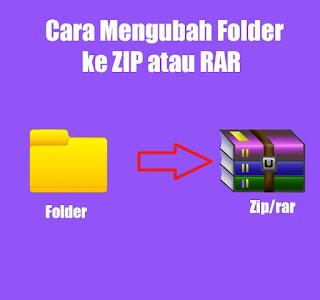 convert folder to rar online free