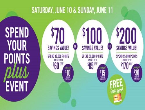 Shoppers Drug Mart Spend Your Points Plus Event