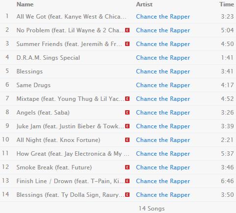 Vetor Music Chance The Rapper