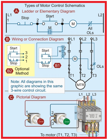 types of motor control schematics. | electrical ... basic wiring for motor control circuit diagram relay wiring for motor control #3