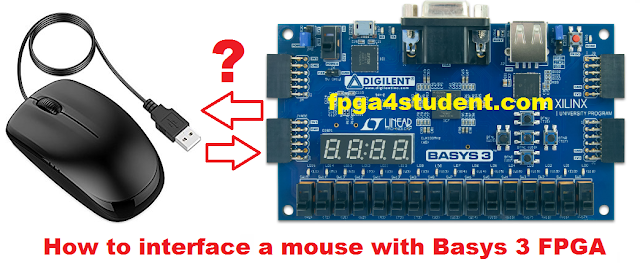 How to interface a mouse with FPGA Basys 3