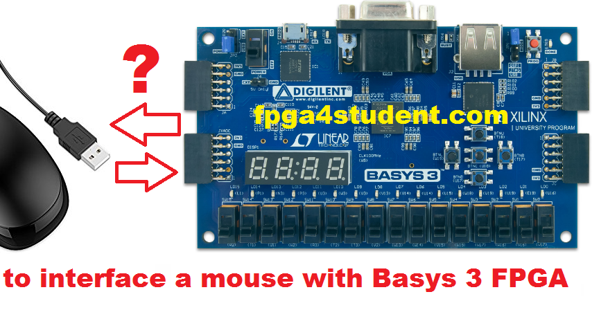 FPGA tutorial] How to interface a mouse with Basys 3 FPGA ...