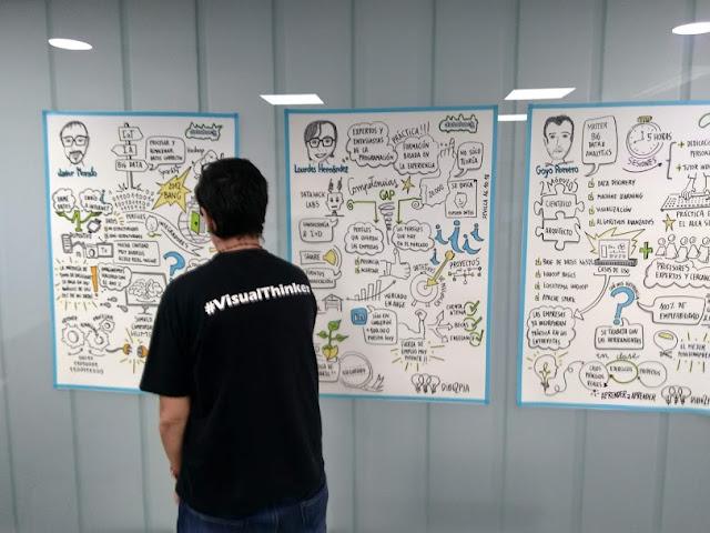 Resumen de las ponencias en #VisualThinker