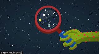 Where are all the Aliens ? Fermi paradox