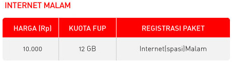 Internet Smartfren Unlimited, Paket Internet