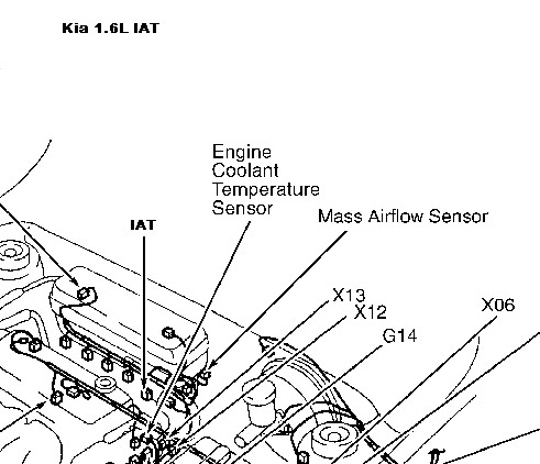 Intake Air Temperature Sensor Location For Kia Sorento