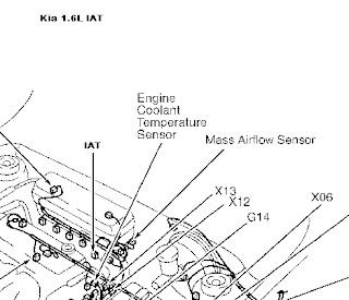 iat sensor performance chip installation procedure 1993. Black Bedroom Furniture Sets. Home Design Ideas