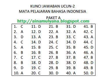 dipakai pemerintah DKI Jakarta sebagai parameter dalam mengukur kesiapan siswa menghada SOAL DAN JAWABAN UCUN 2 BAHASA INDONESIA Sekolah Menengah Pertama TAHUN 2018 – 2019 (PAKET A)