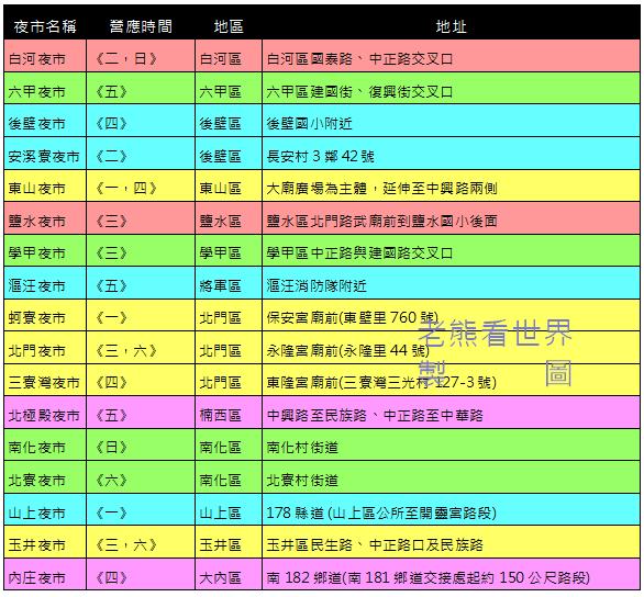 台南夜市時間表04