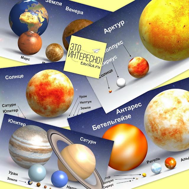 Плакаты с планетами  - скачать и распечатать